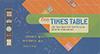 Easy Times Table - ערכה ללימוד לוח הכפל בעל פה